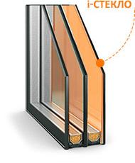Пластиковые двери на балкон